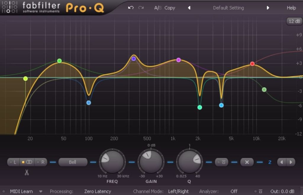 The Vocal EQ Chart (Vocal Frequency Ranges + EQ Tips)